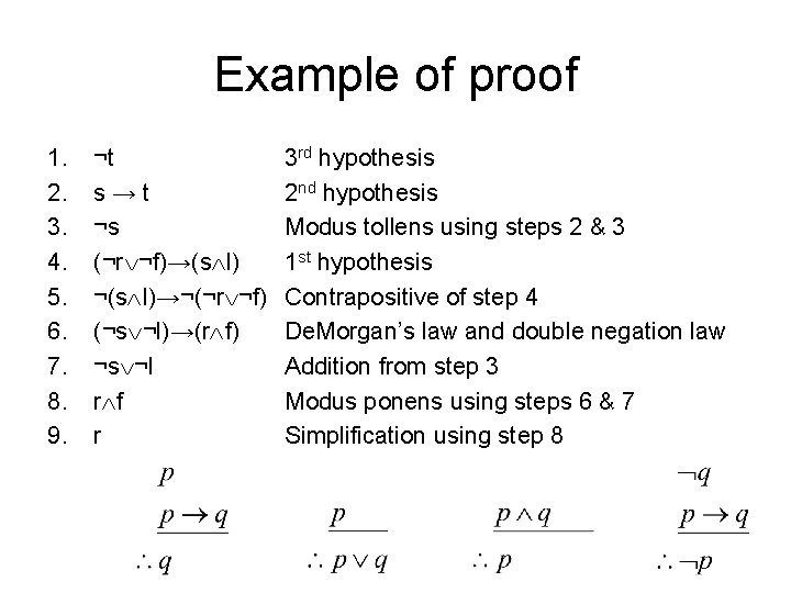 Example of proof 1. 2. 3. 4. 5. 6. 7. 8. 9. ¬t s→t