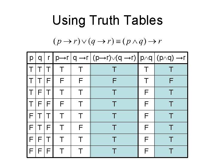Using Truth Tables p q r p→r q →r (p→r) (q →r) p q