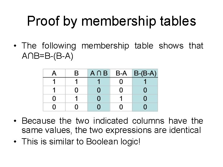 Proof by membership tables • The following membership table shows that A∩B=B-(B-A) • Because