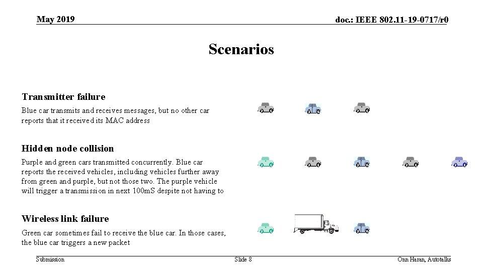 May 2019 doc. : IEEE 802. 11 -19 -0717/r 0 Scenarios Transmitter failure Blue