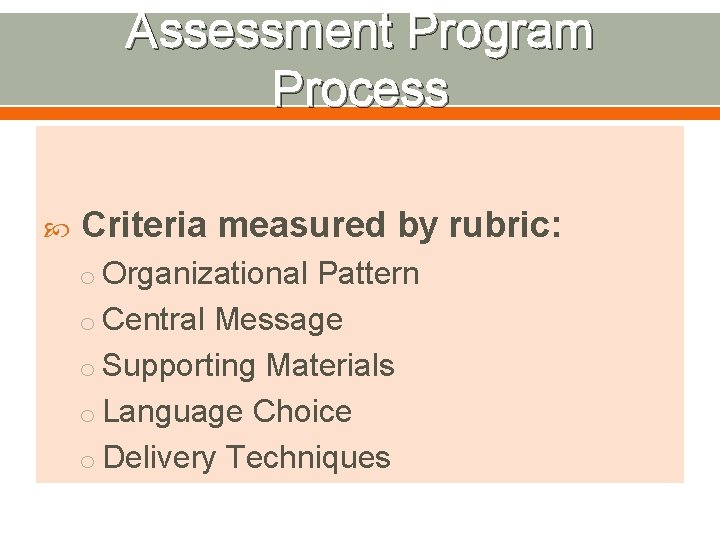 Assessment Program Process Criteria measured by rubric: o Organizational Pattern o Central Message o