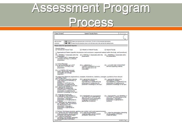 Assessment Program Process