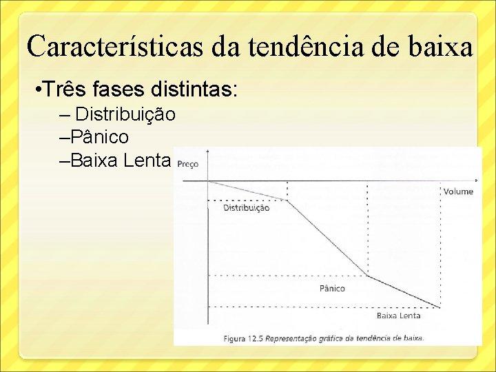 Características da tendência de baixa • Três fases distintas: – Distribuição –Pânico –Baixa Lenta