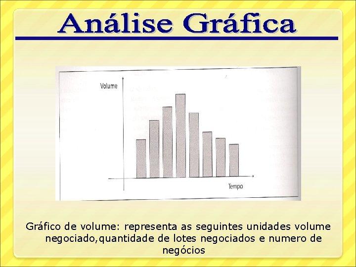 Gráfico de volume: representa as seguintes unidades volume negociado, quantidade de lotes negociados e
