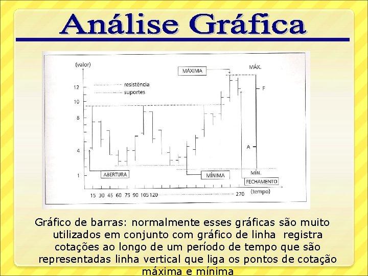 Gráfico de barras: normalmente esses gráficas são muito utilizados em conjunto com gráfico de