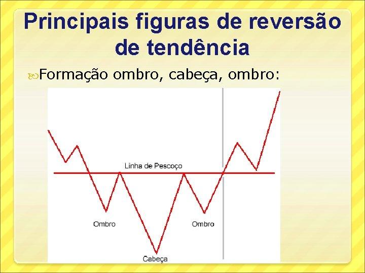 Principais figuras de reversão de tendência Formação ombro, cabeça, ombro: