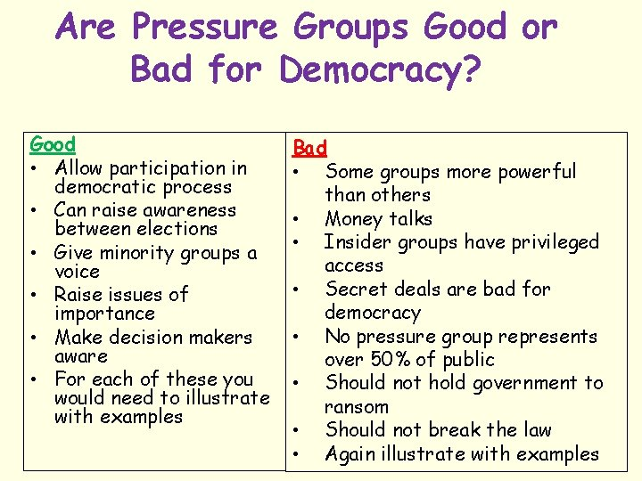 The Role Of Pressure Groups In The Political