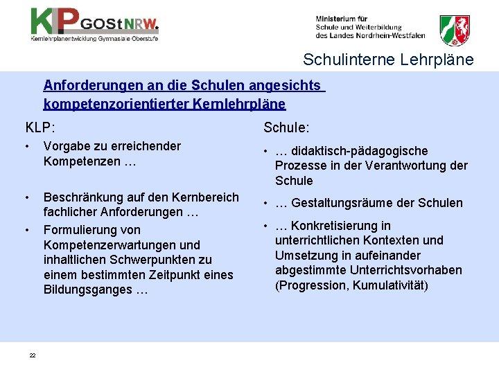 Schulinterne Lehrpläne Anforderungen an die Schulen angesichts kompetenzorientierter Kernlehrpläne KLP: Schule: • Vorgabe zu