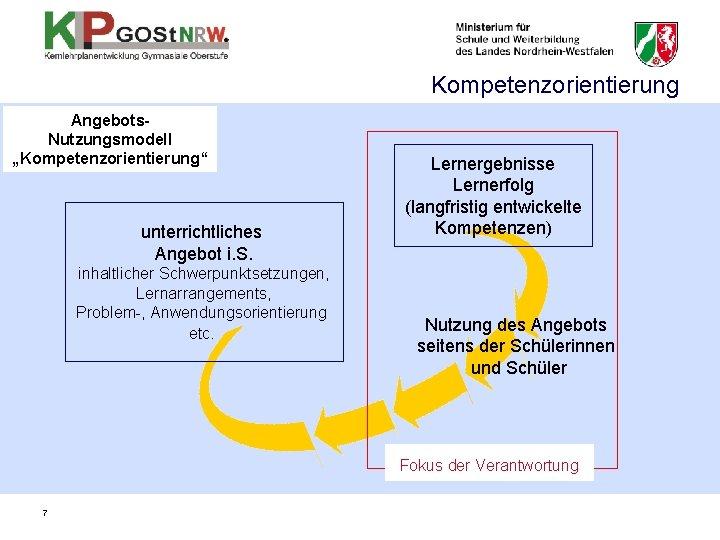 """Kompetenzorientierung Angebots. Nutzungsmodell """"Kompetenzorientierung"""" unterrichtliches Angebot i. S. inhaltlicher Schwerpunktsetzungen, Lernarrangements, Problem-, Anwendungsorientierung etc."""