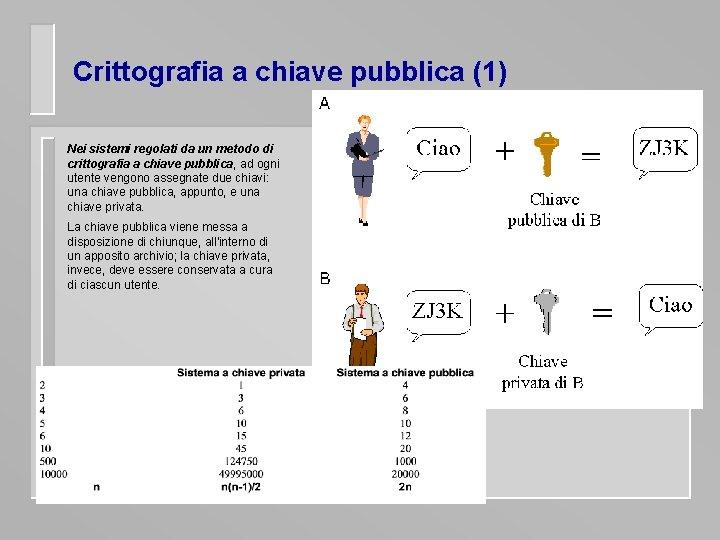 broker di crittografia italiano
