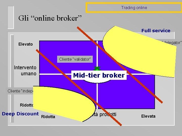 ciò che le banche stanno investendo in criptovaluta broker online crittografico