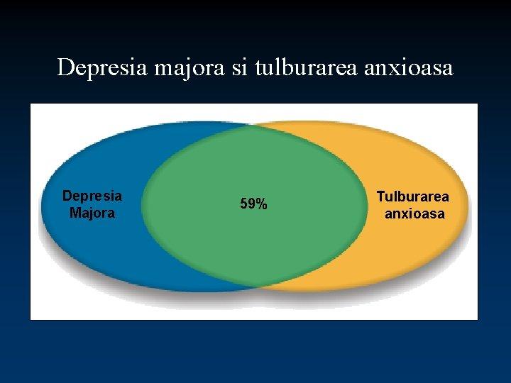 anxietate pierderea majoră în greutate)