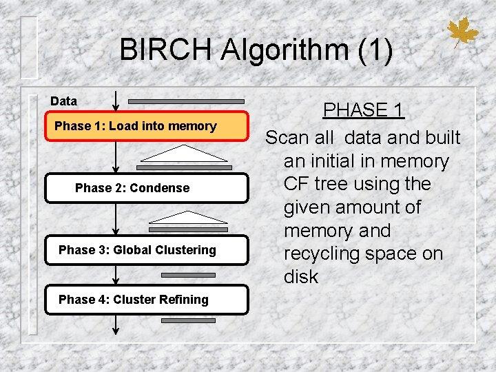 BIRCH Algorithm (1) Data Phase 1: Load into memory Phase 2: Condense Phase 3: