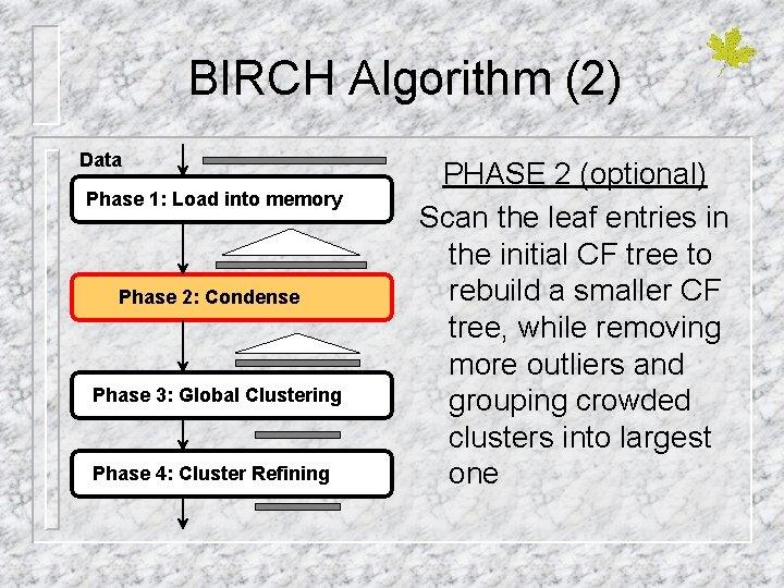 BIRCH Algorithm (2) Data Phase 1: Load into memory Phase 2: Condense Phase 3: