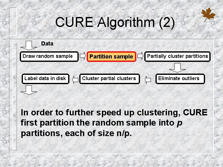 CURE Algorithm (2) Data Draw random sample Label data in disk Partition sample Cluster
