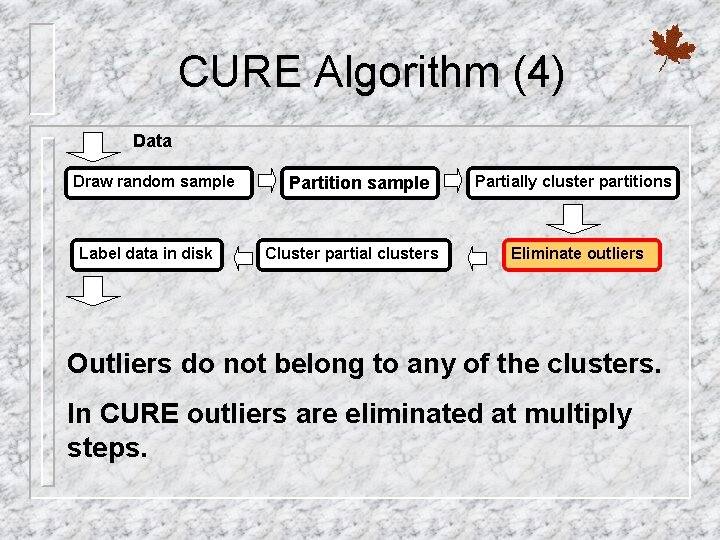 CURE Algorithm (4) Data Draw random sample Label data in disk Partition sample Cluster
