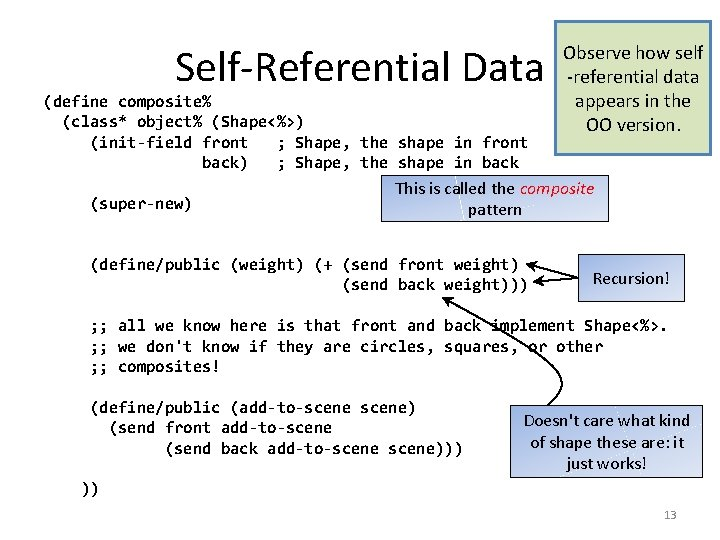 Self-Referential Data (define composite% (class* object% (Shape<%>) (init-field front ; Shape, the shape in
