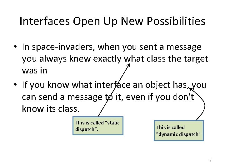 Interfaces Open Up New Possibilities • In space-invaders, when you sent a message you