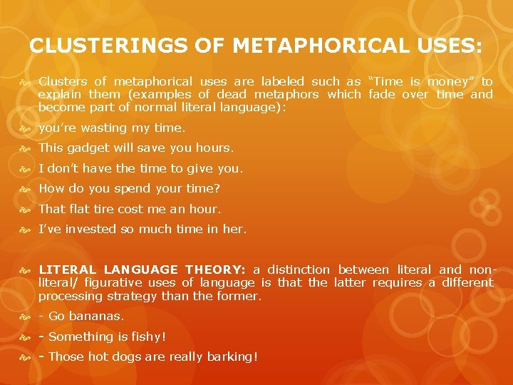 """CLUSTERINGS OF METAPHORICAL USES: Clusters of metaphorical uses are labeled such as """"Time is"""