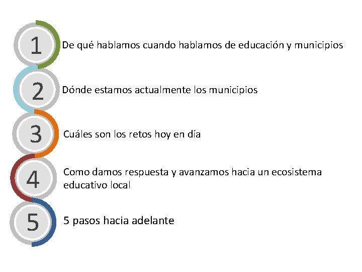 1 De qué hablamos cuando hablamos de educación y municipios 2 Dónde estamos actualmente