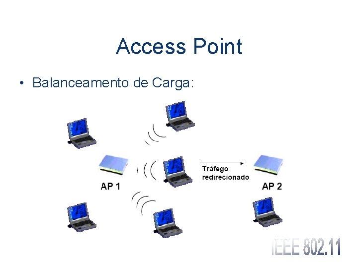 Access Point • Balanceamento de Carga: