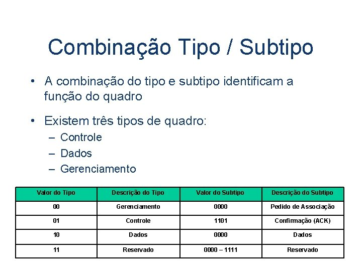 Combinação Tipo / Subtipo • A combinação do tipo e subtipo identificam a função