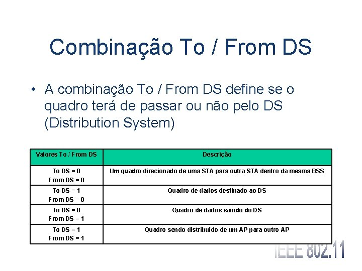 Combinação To / From DS • A combinação To / From DS define se