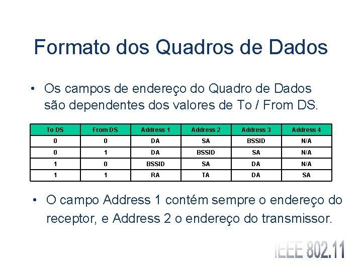 Formato dos Quadros de Dados • Os campos de endereço do Quadro de Dados
