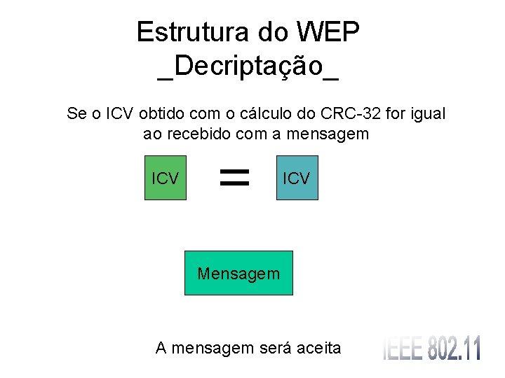 Estrutura do WEP _Decriptação_ Se o ICV obtido com o cálculo do CRC-32 for