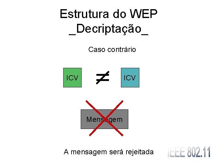 Estrutura do WEP _Decriptação_ Caso contrário ICV Mensagem A mensagem será rejeitada