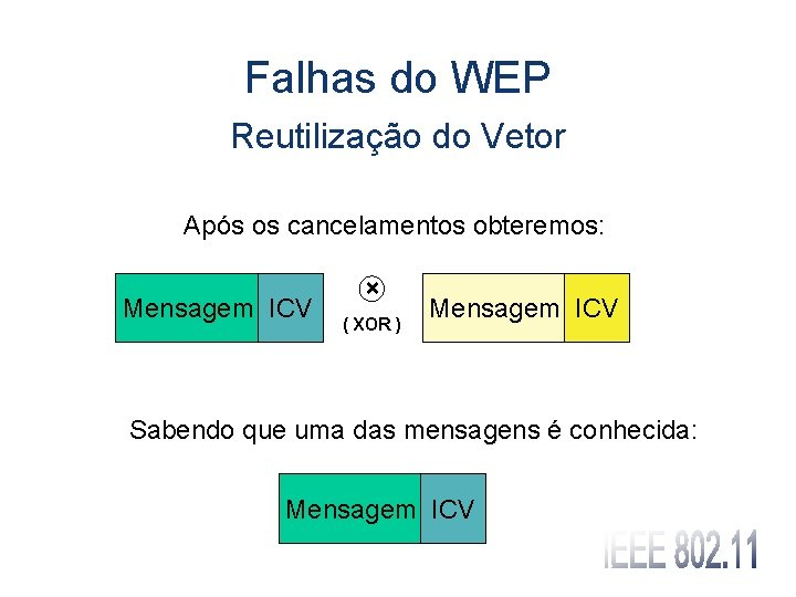 Falhas do WEP Reutilização do Vetor Após os cancelamentos obteremos: Mensagem ICV × (
