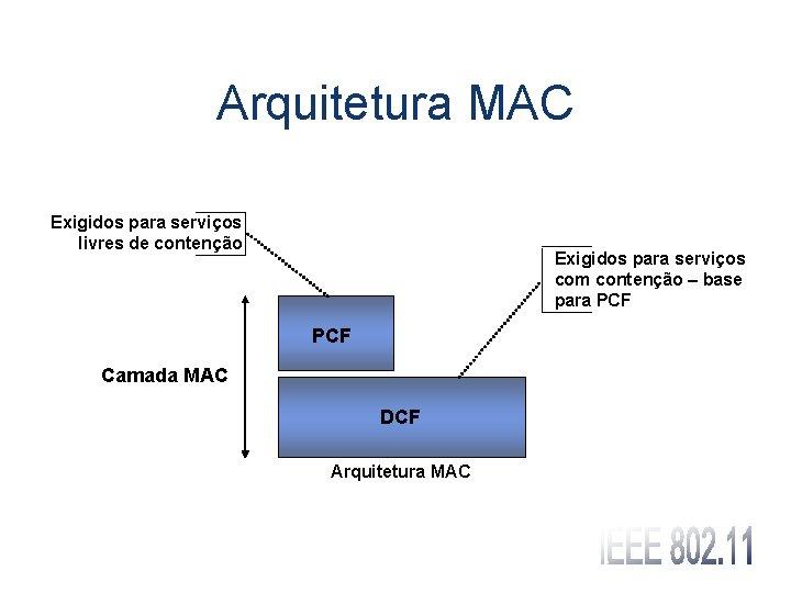 Arquitetura MAC Exigidos para serviços livres de contenção Exigidos para serviços com contenção –
