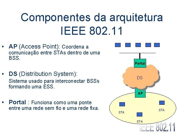 Componentes da arquitetura IEEE 802. 11 • AP (Access Point): Coordena a comunicação entre
