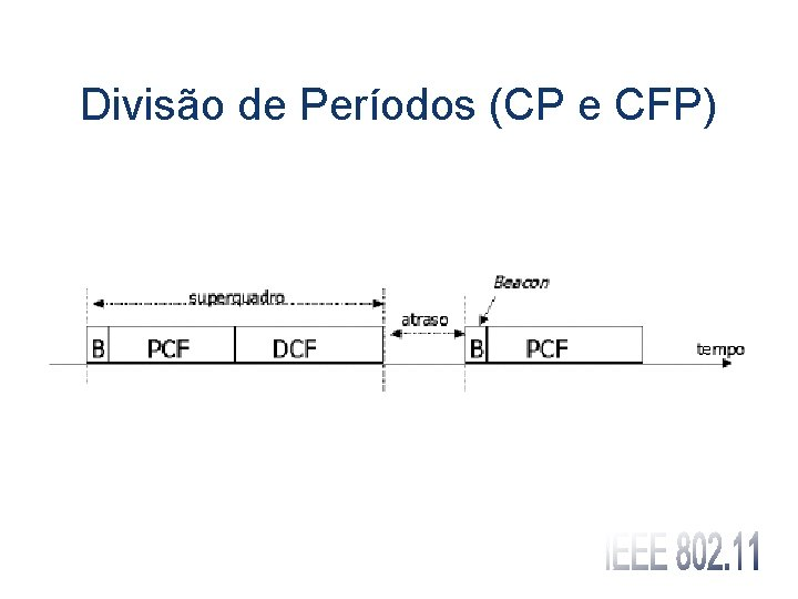 Divisão de Períodos (CP e CFP)