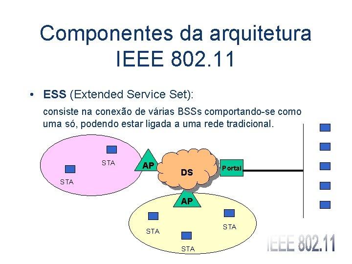 Componentes da arquitetura IEEE 802. 11 • ESS (Extended Service Set): consiste na conexão