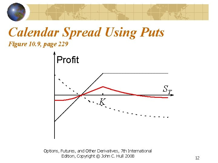 Calendar Spread Using Puts Figure 10. 9, page 229 Profit ST K Options, Futures,