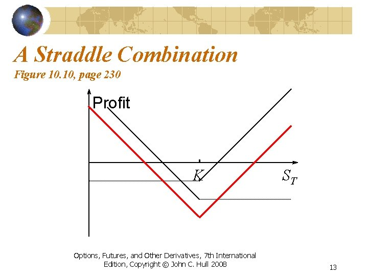 A Straddle Combination Figure 10. 10, page 230 Profit K Options, Futures, and Other