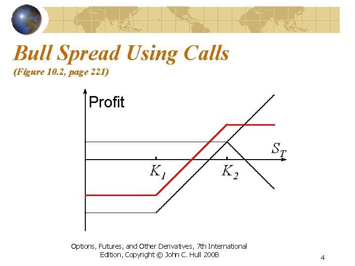 Bull Spread Using Calls (Figure 10. 2, page 221) Profit ST K 1 K