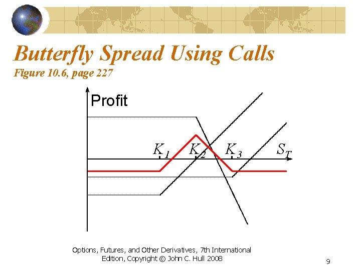 Butterfly Spread Using Calls Figure 10. 6, page 227 Profit K 1 K 2