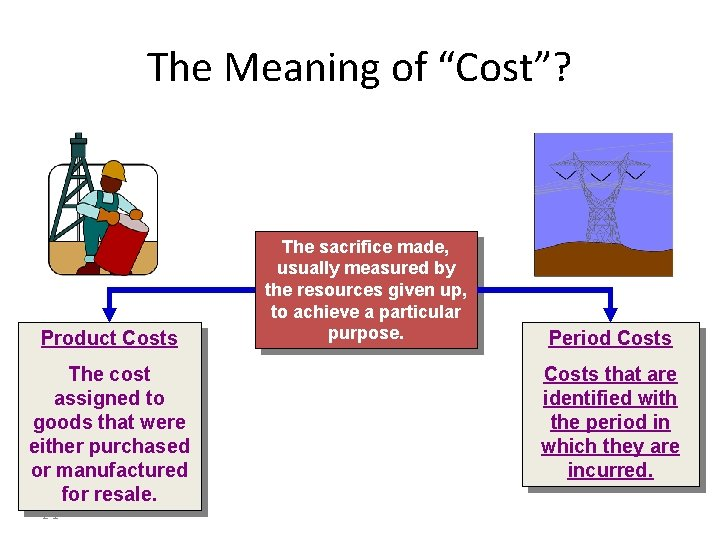 """The Meaning of """"Cost""""? Product Costs The cost assigned to goods that were either"""