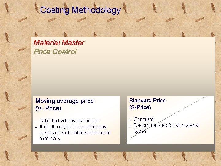 Costing Methodology Material Master Price Control Moving average price (V- Price) Standard Price (S-Price)