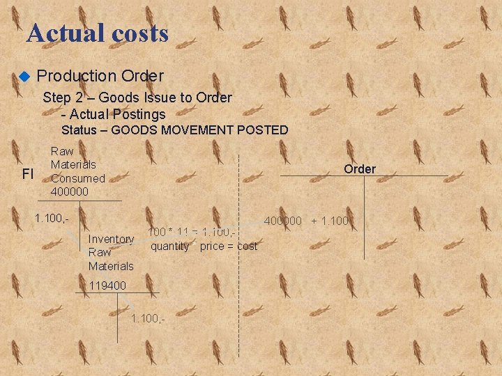 Actual costs u Production Order Step 2 – Goods Issue to Order - Actual
