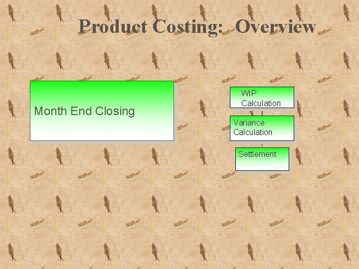 Product Costing: Overview Month End Closing WIP Calculation Variance Calculation Settlement