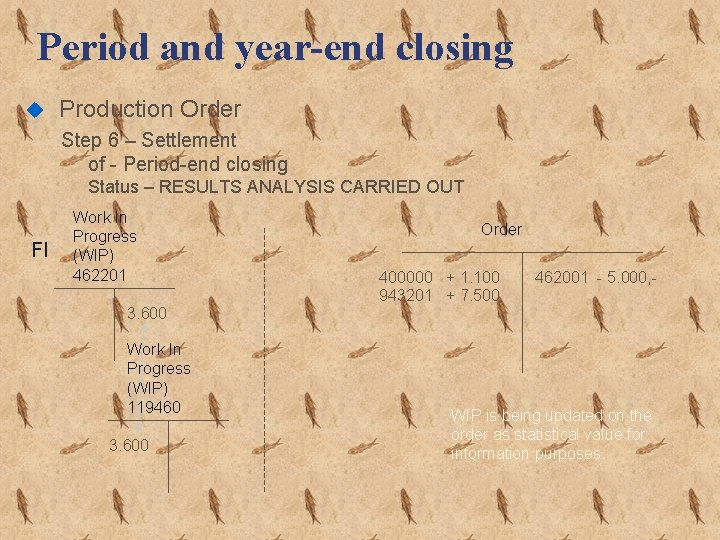 Period and year-end closing u Production Order Step 6 – Settlement of - Period-end