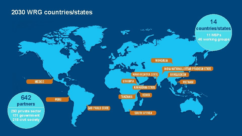 2030 WRG countries/states 14 countries/states 11 MSPs 46 working groups 642 partners 293 private