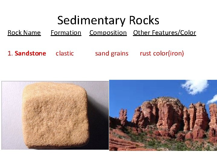 Sedimentary Rocks Rock Name 1. Sandstone Formation clastic Composition Other Features/Color sand grains rust