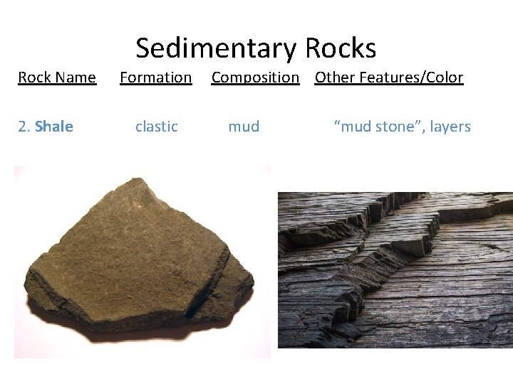 """Sedimentary Rocks Rock Name 2. Shale Formation clastic Composition Other Features/Color mud """"mud stone"""","""