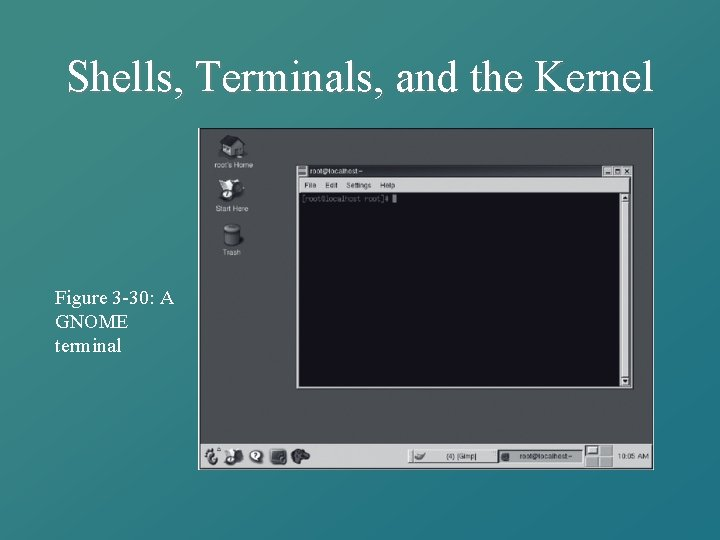 Shells, Terminals, and the Kernel Figure 3 -30: A GNOME terminal