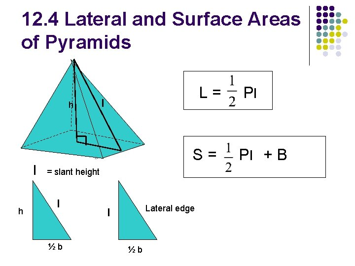 12. 4 Lateral and Surface Areas of Pyramids h l h L= l S=