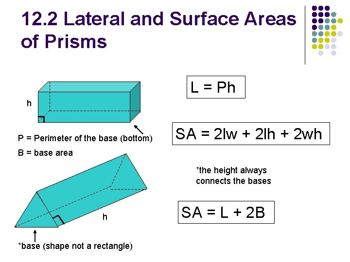 12. 2 Lateral and Surface Areas of Prisms L = Ph h P =
